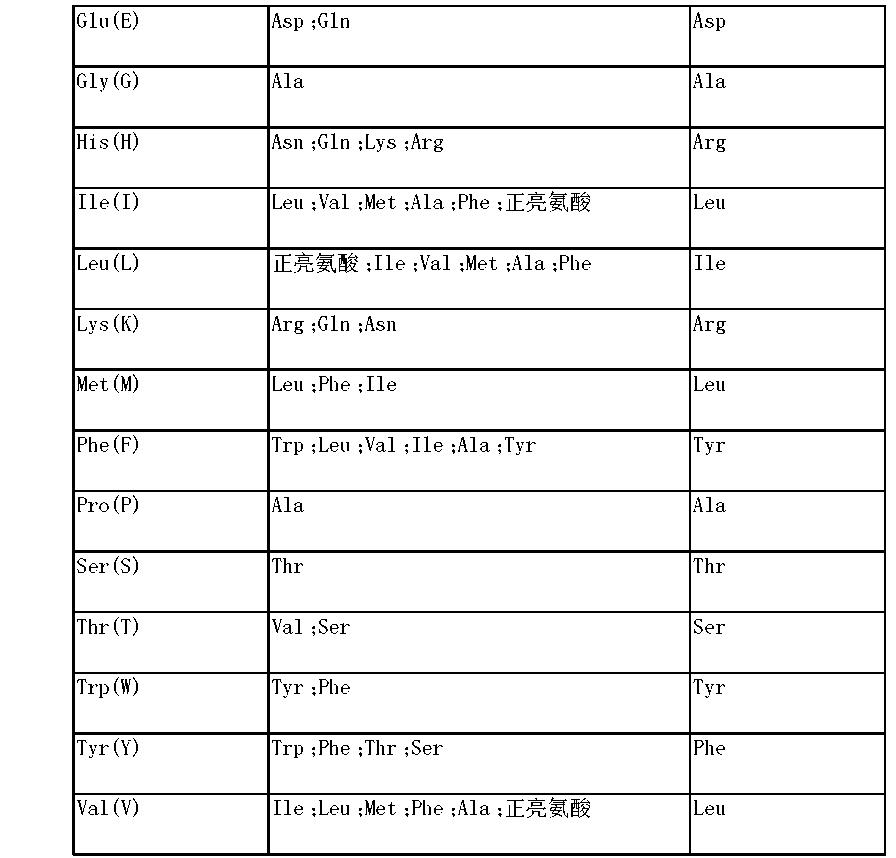 Figure CN104540524AD00471