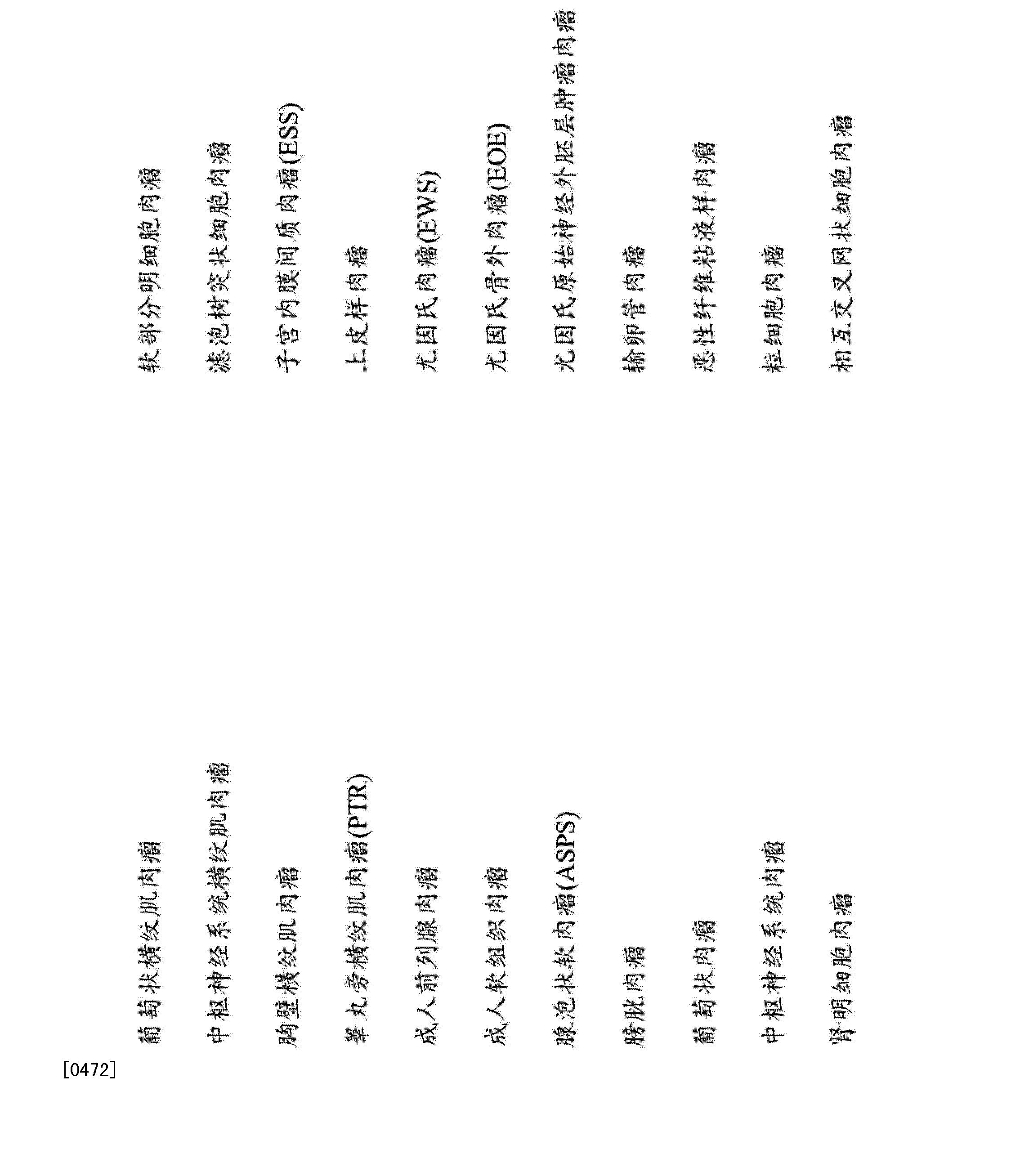 Figure CN103857387AD00851