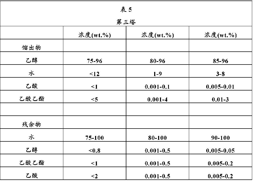 Figure CN102307657BD00181