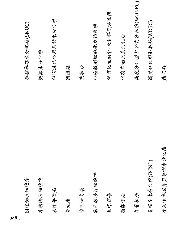 Figure CN103857387AD00641