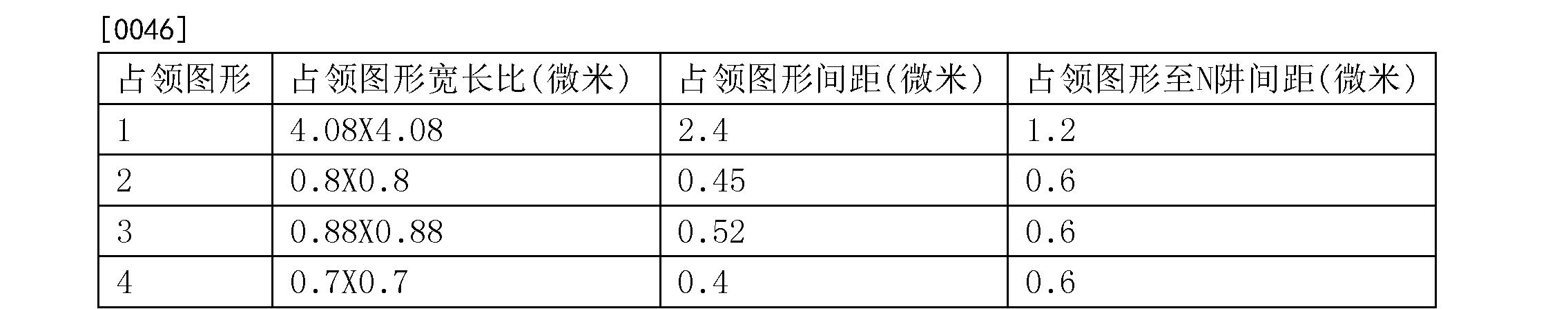 Figure CN106096087AD00061