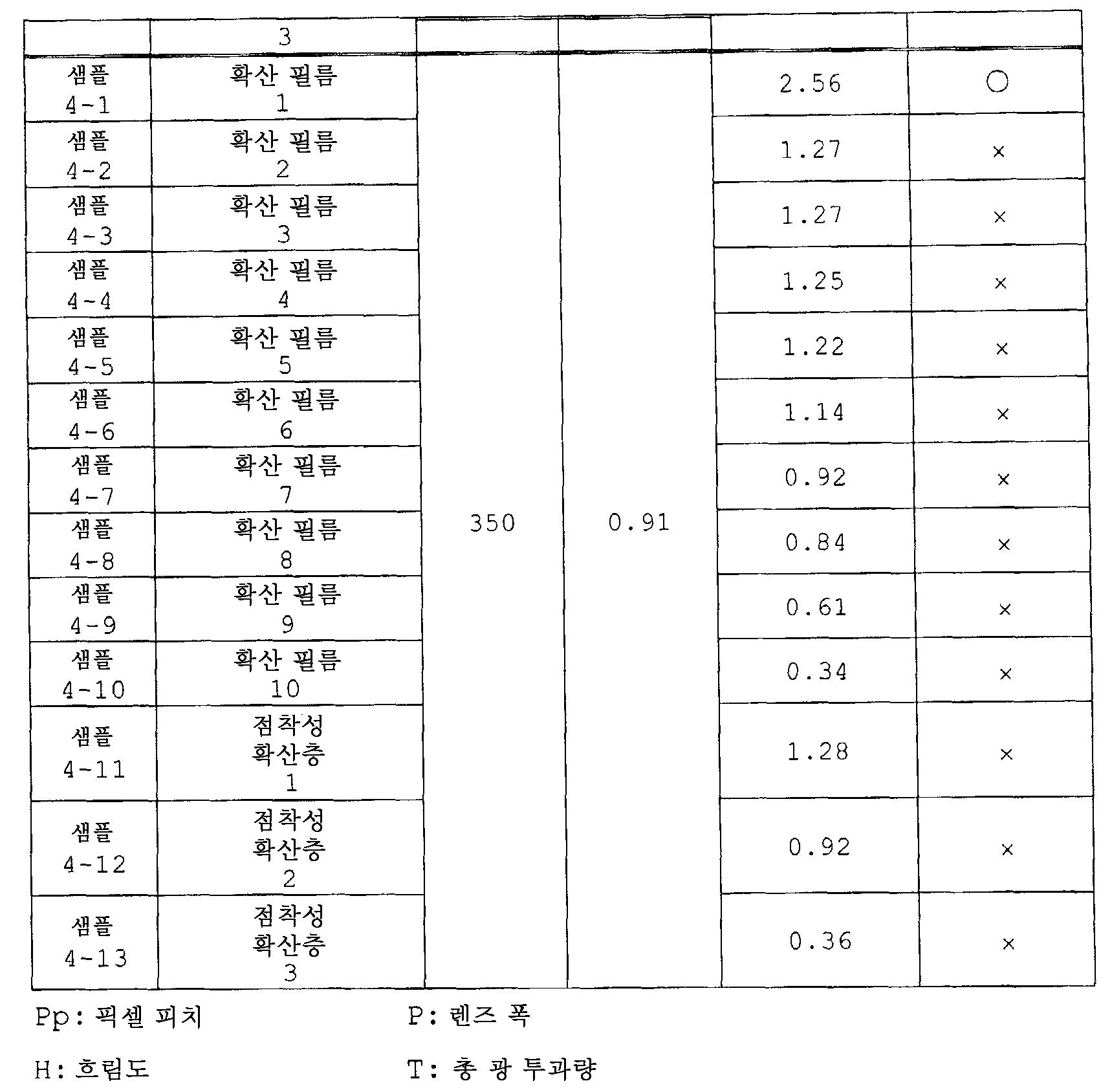 Figure 112012028700497-pat00062