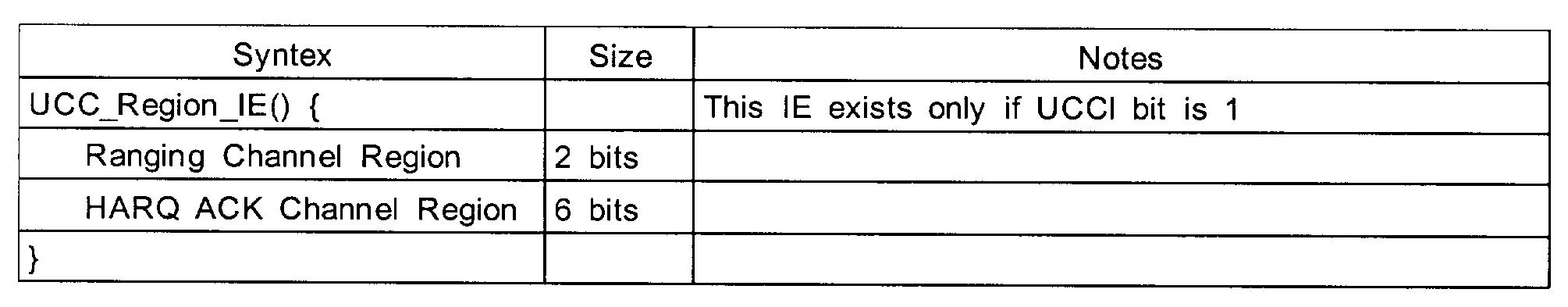 Figure 112004010447992-pat00003