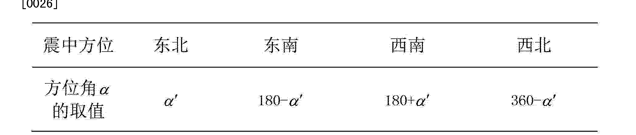 Figure CN103336299AD00061