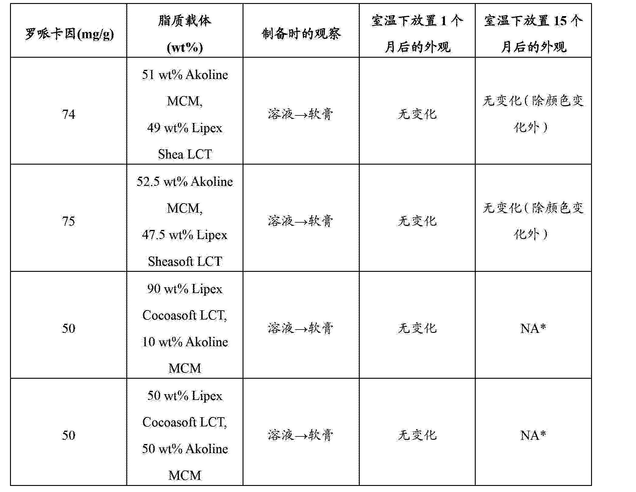 Figure CN102892408AD00121