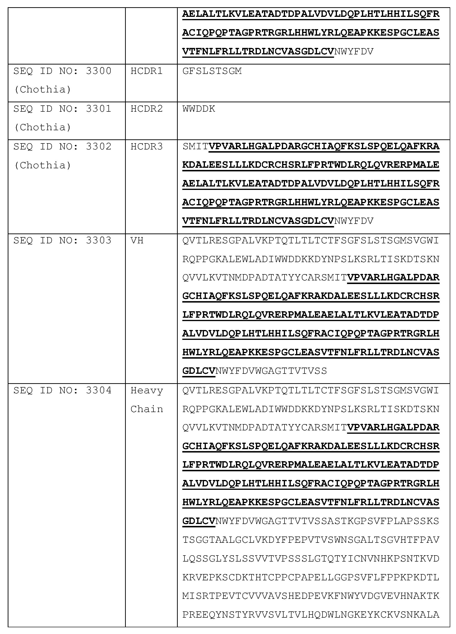 Figure imgf000488_0001