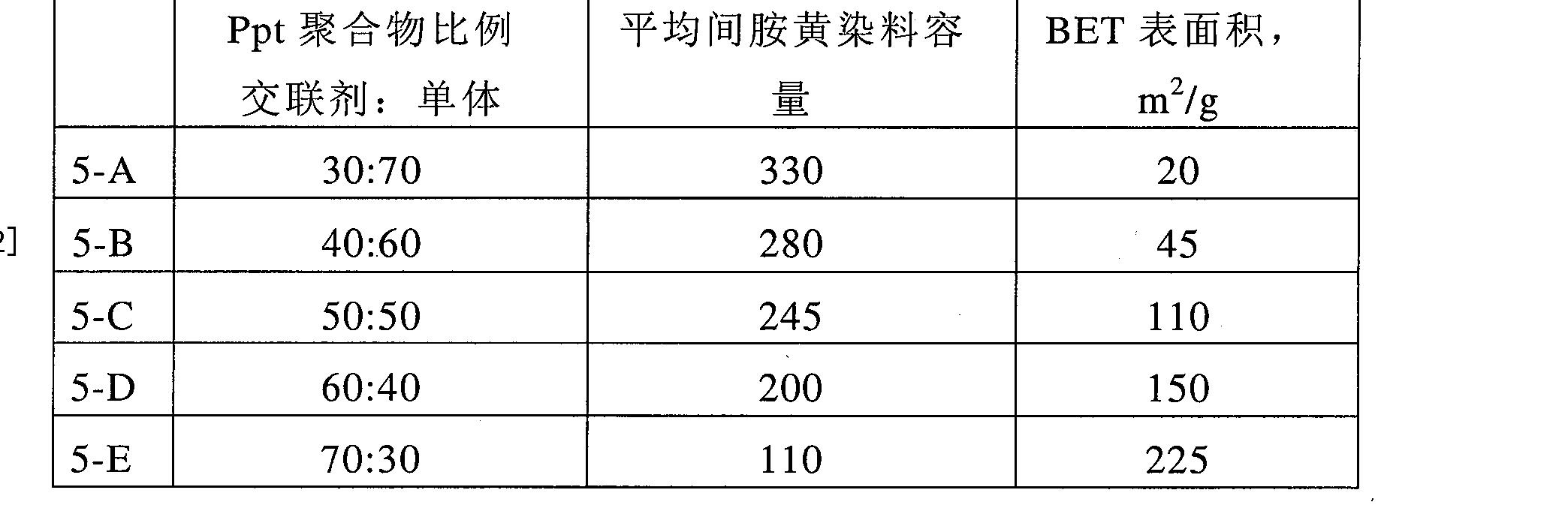Figure CN101903296BD00131