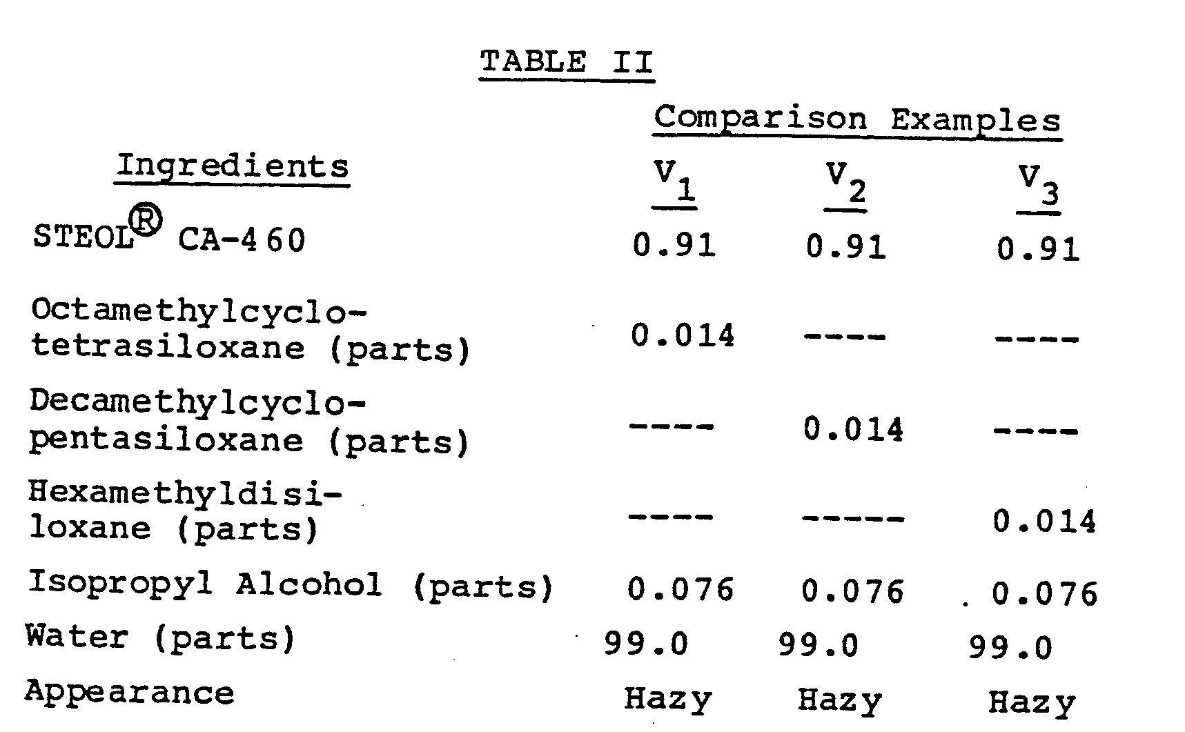 EP0219039A2 - Transparent antifog compositions - Google Patents