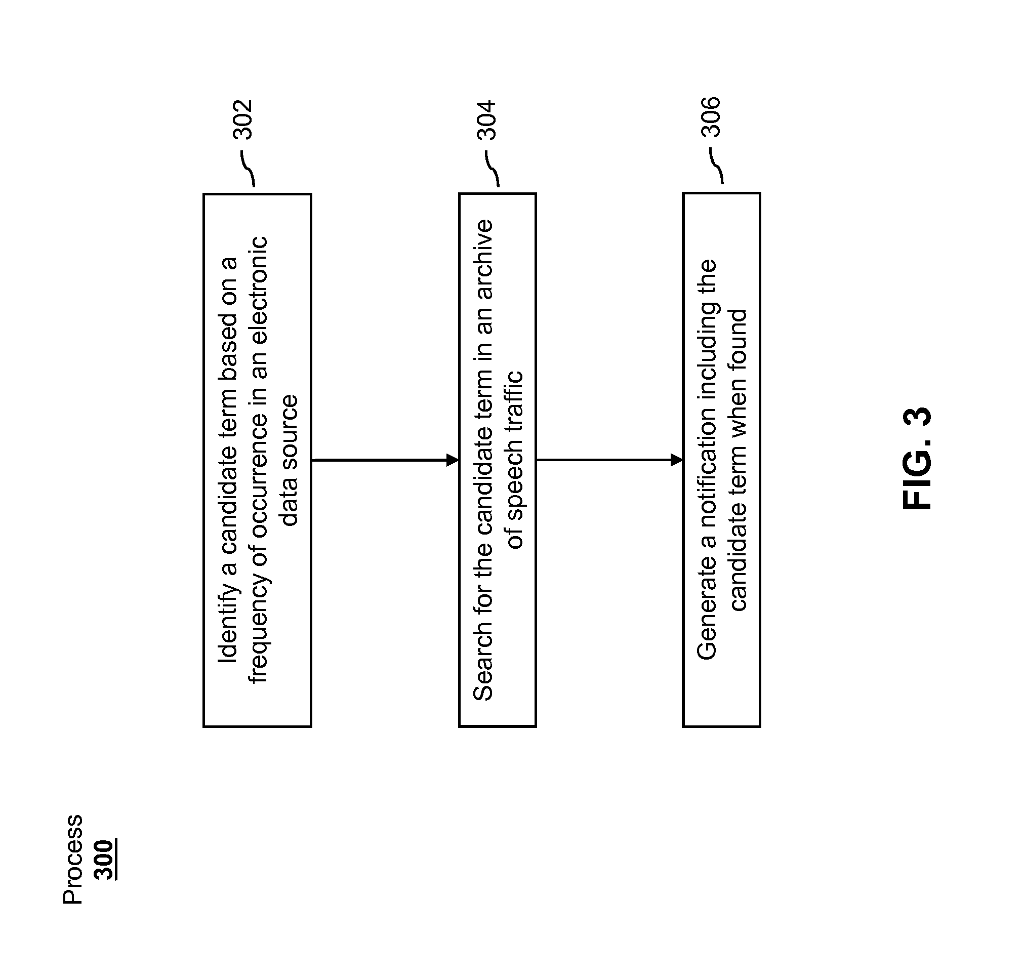 Us9818400b2 method and apparatus for discovering trending terms in us9818400b2 method and apparatus for discovering trending terms in speech requests google patents fandeluxe Image collections