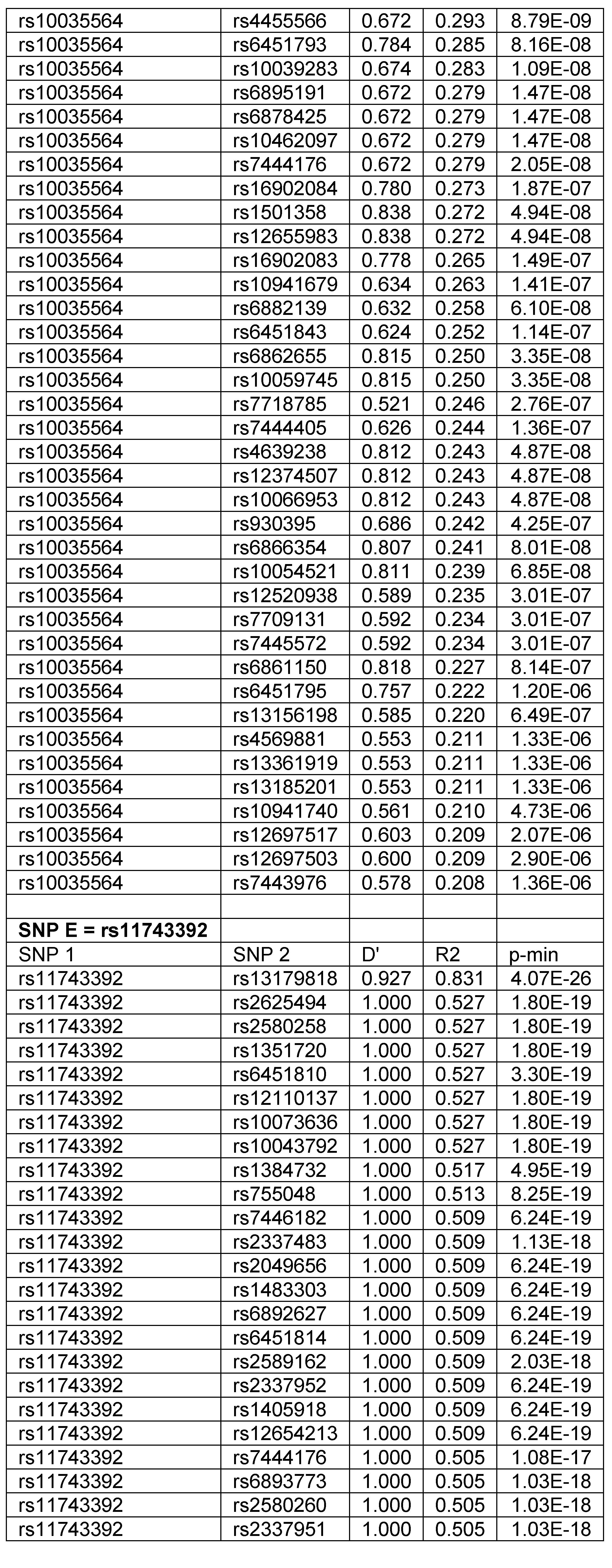 Figure 112009078431185-PCT00017