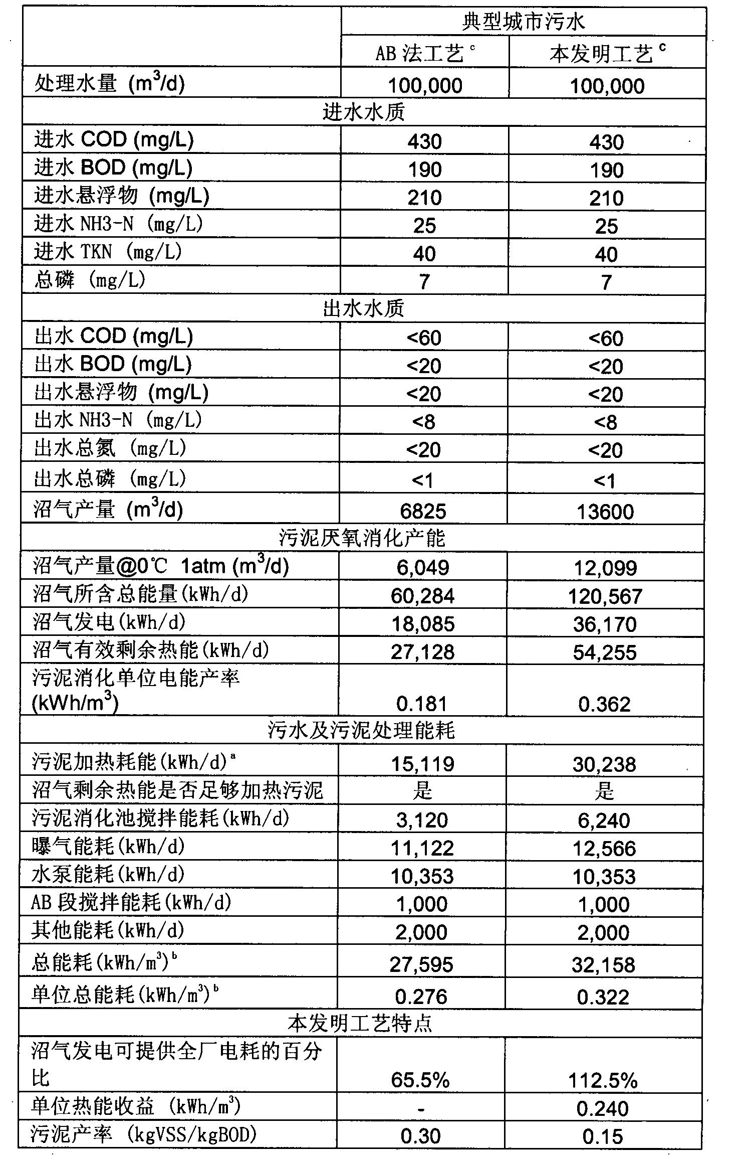 Figure CN102225825BD00061