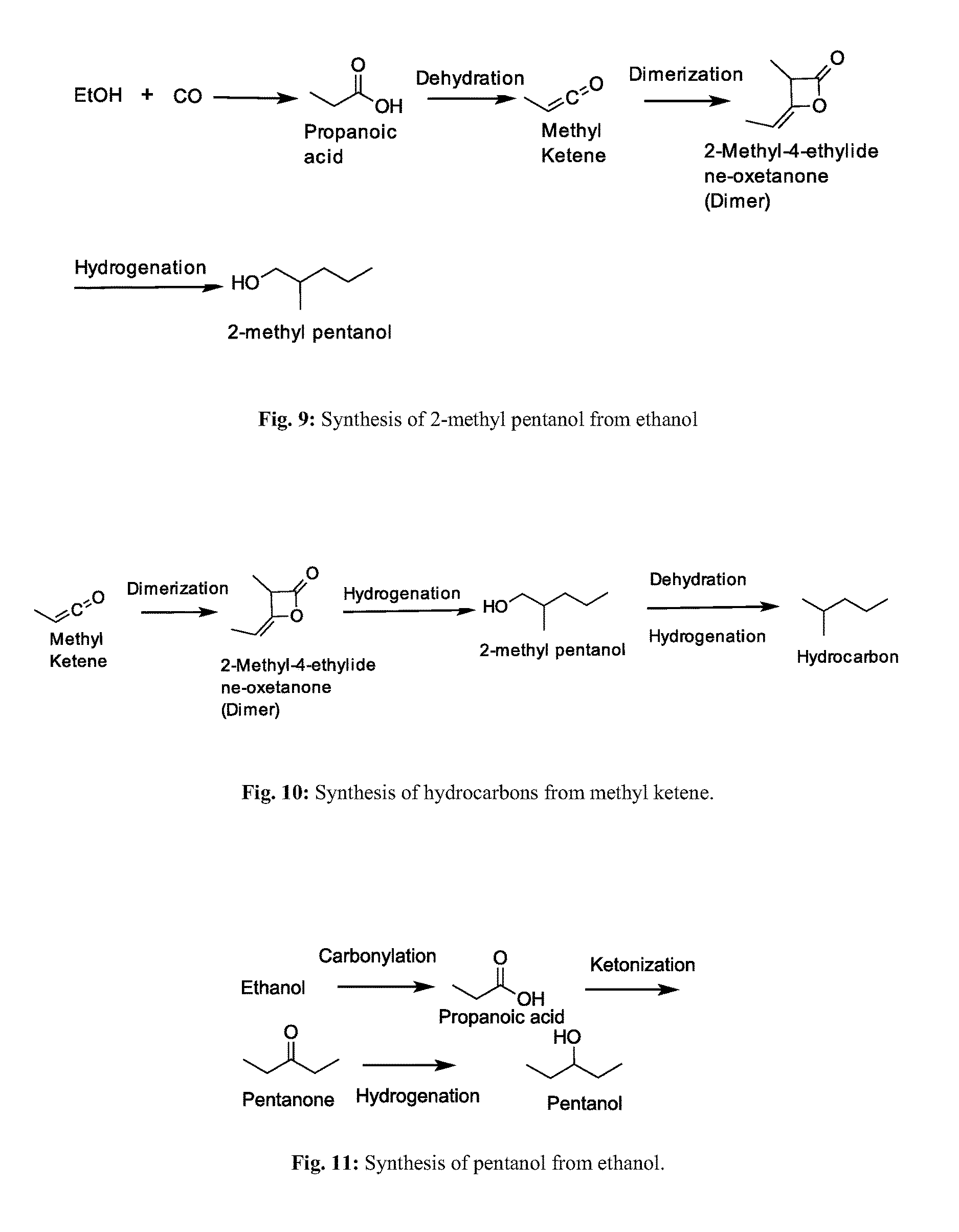 US9611186B2 - Synthesis of high caloric fuels and chemicals