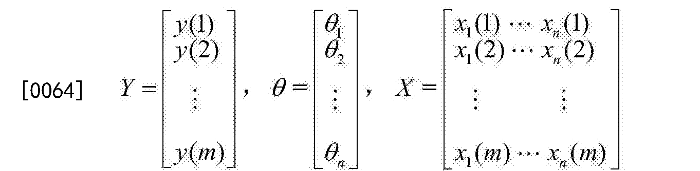 Figure CN107703741AD00073