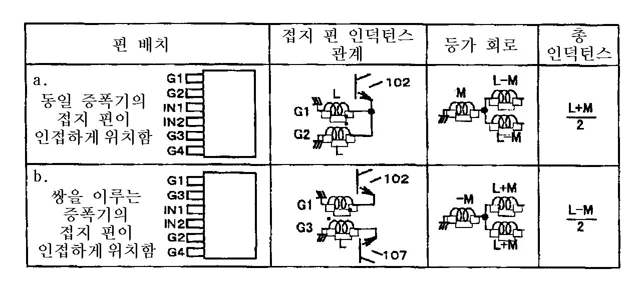 Figure 112006031052641-pat00013