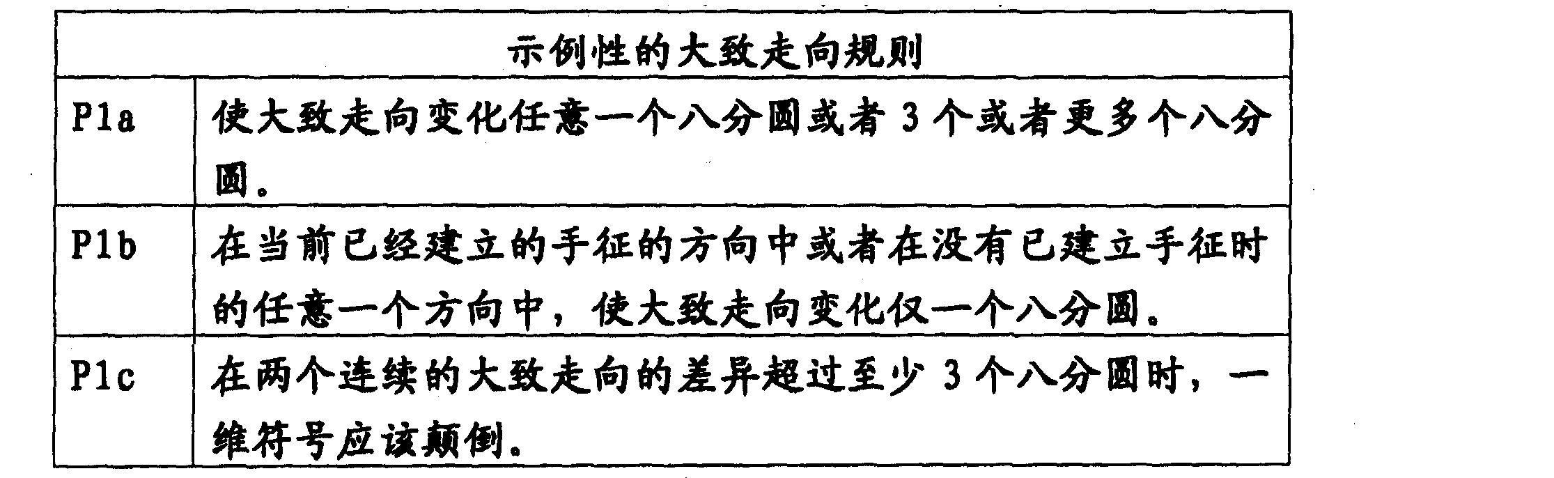 Figure CN101390034BD00201