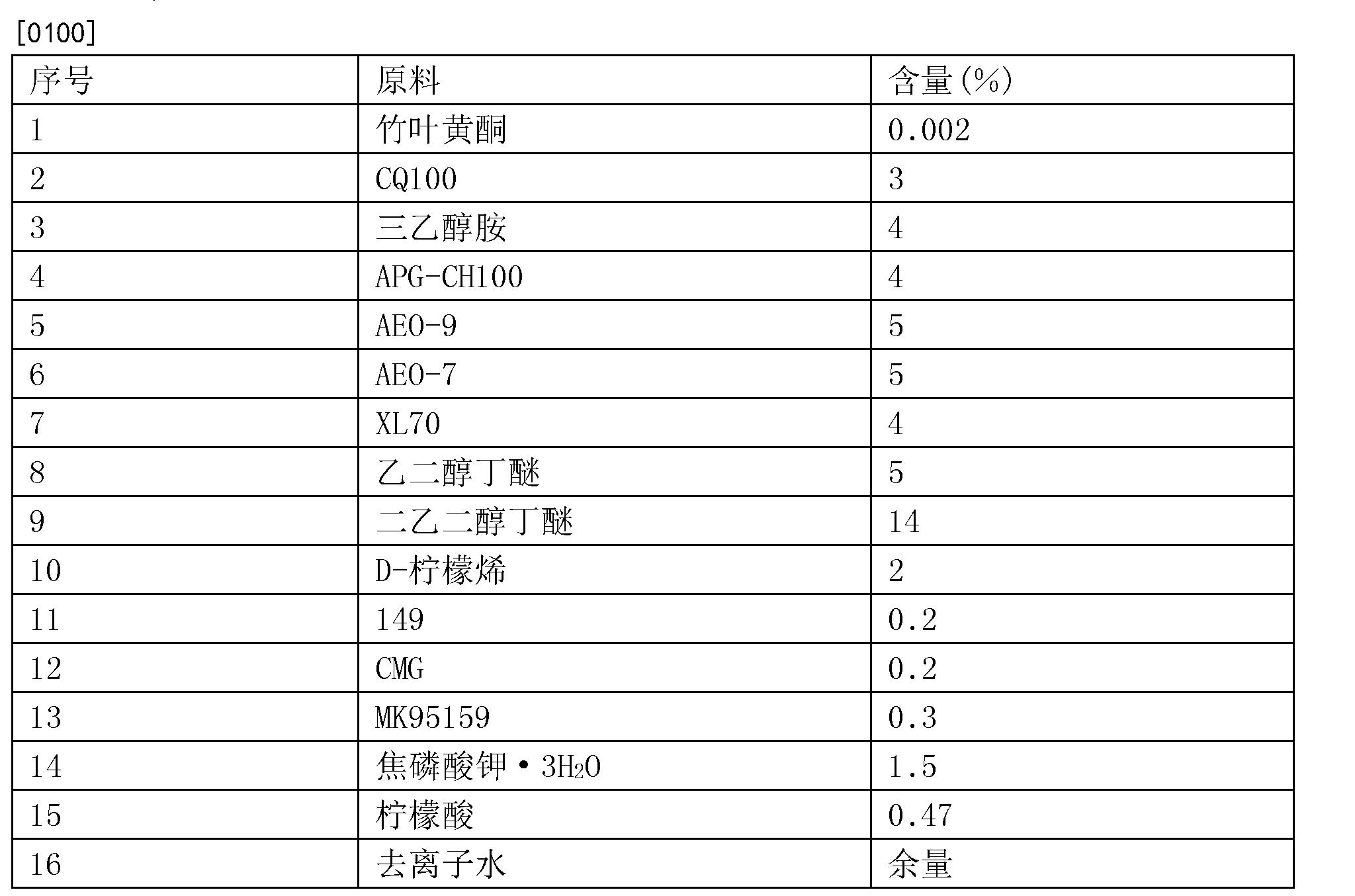 Figure CN105296177BD00111