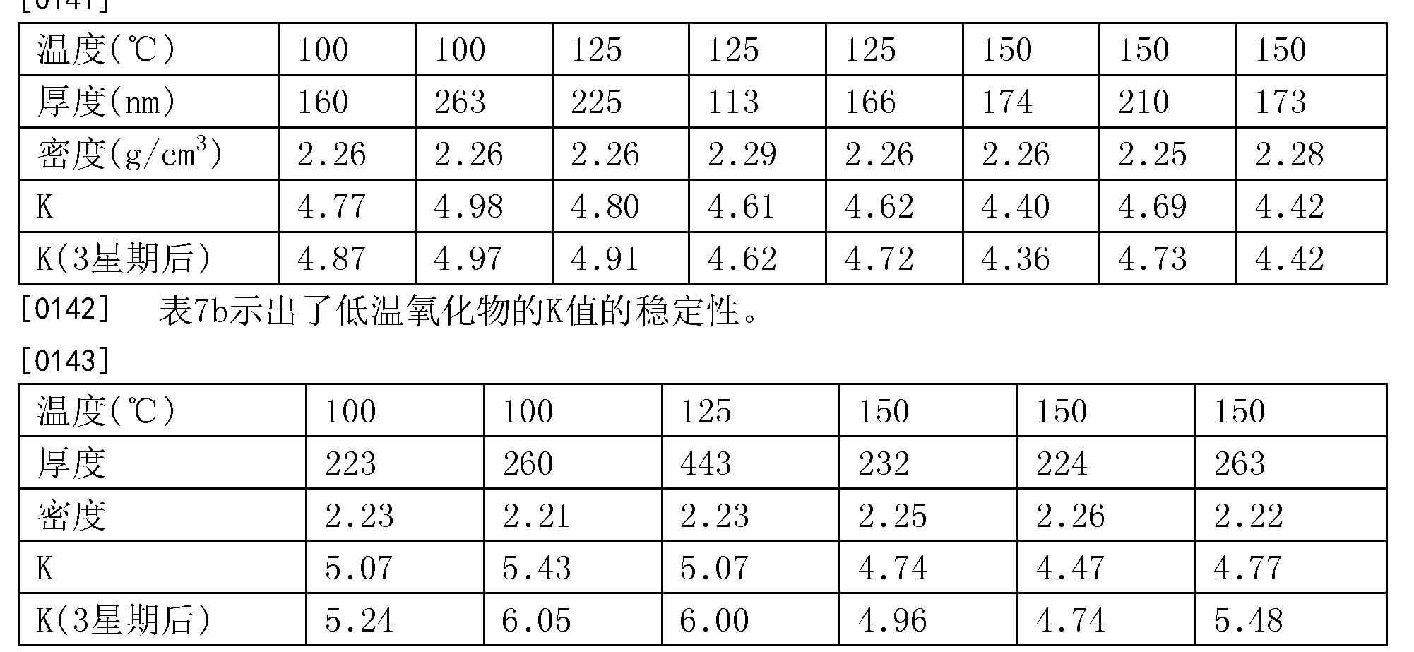Figure CN104284997BD00232