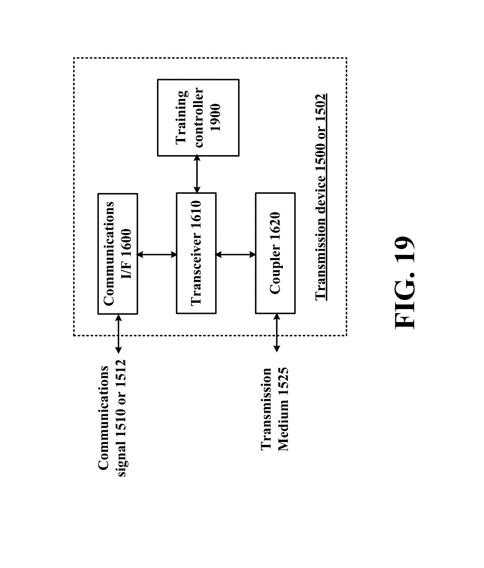 Transmission Interchange Chart