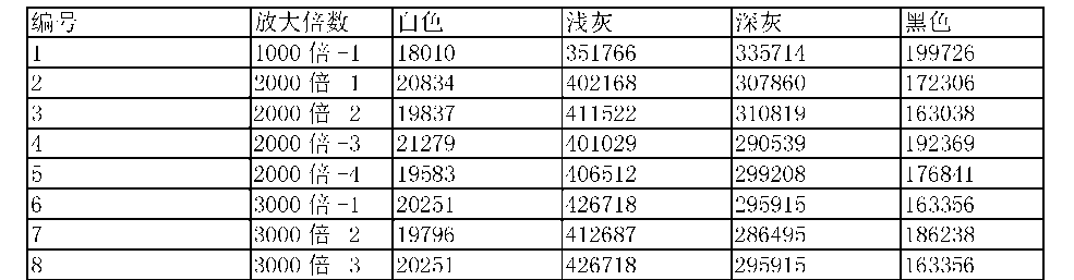 Figure CN104978740AD00101