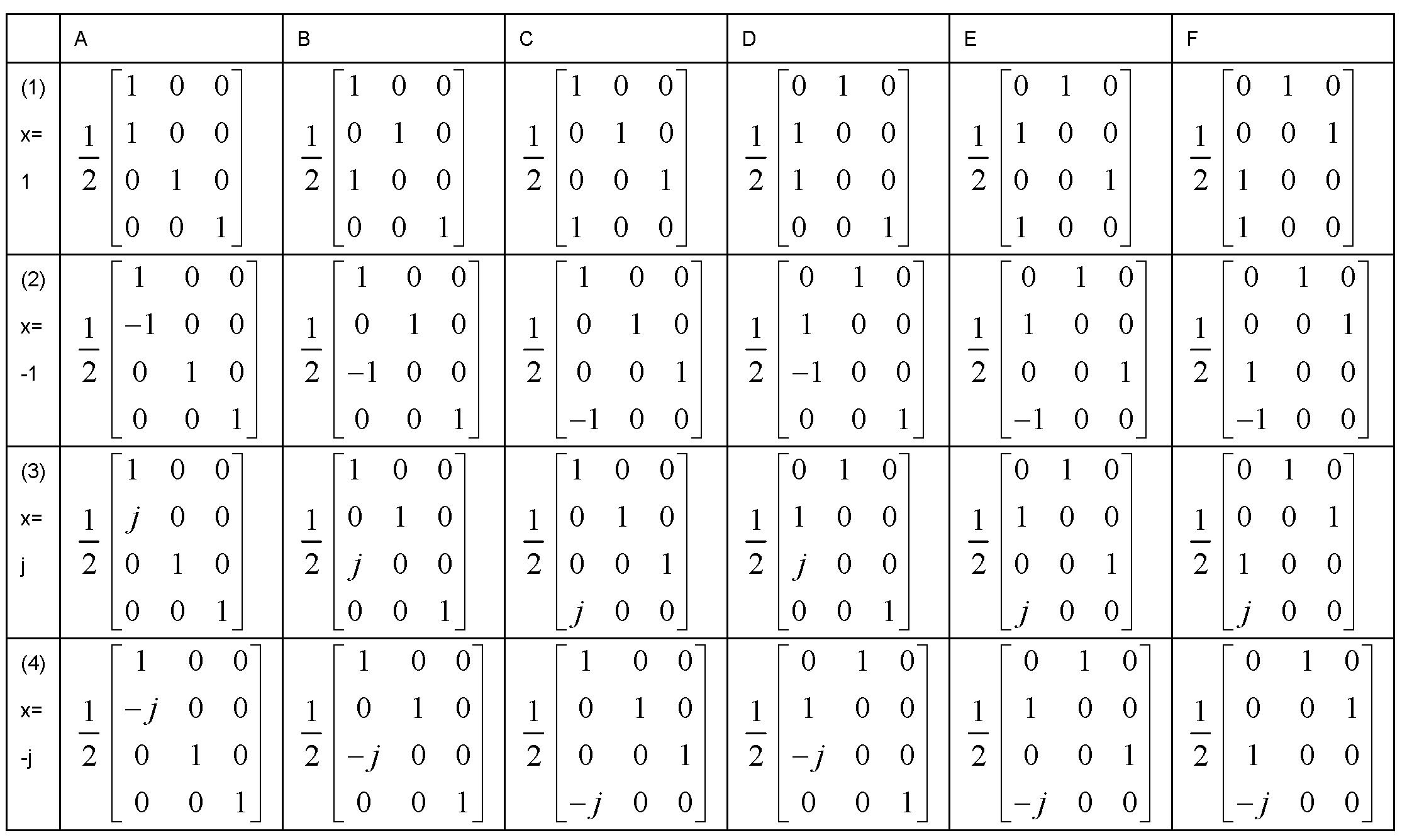 Figure 112010009825391-pat00157