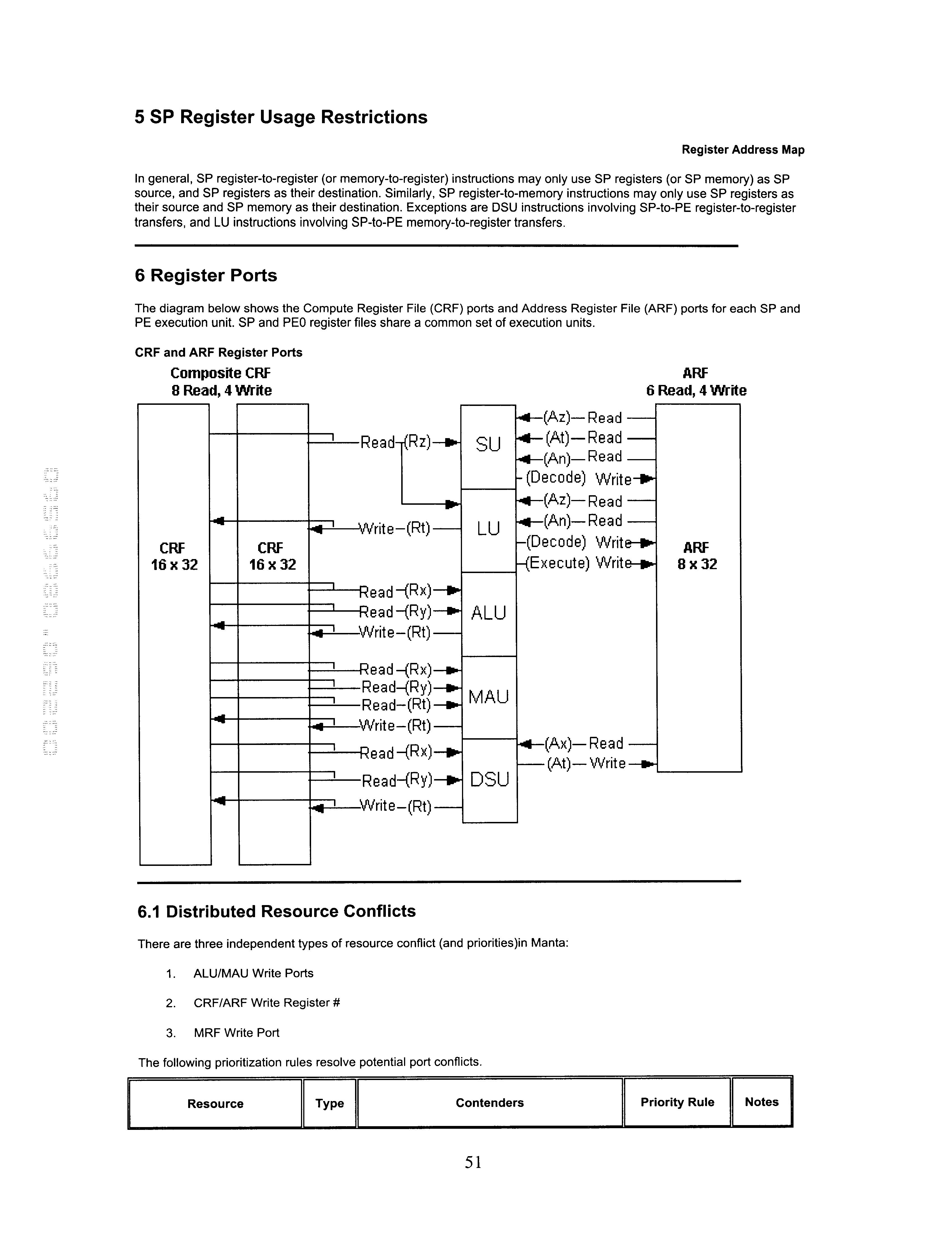 Figure US06748517-20040608-P00037