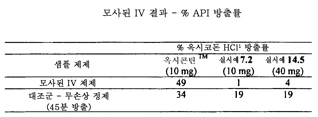 Figure 112011082183604-pat00140