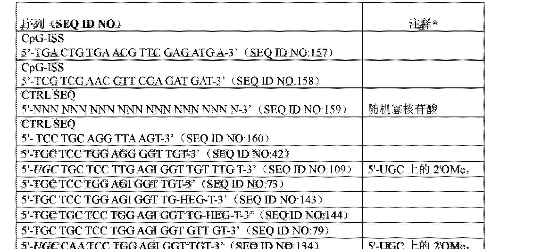 Figure CN103153346AD00931