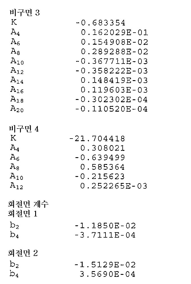 Figure 112008069872970-pat00043