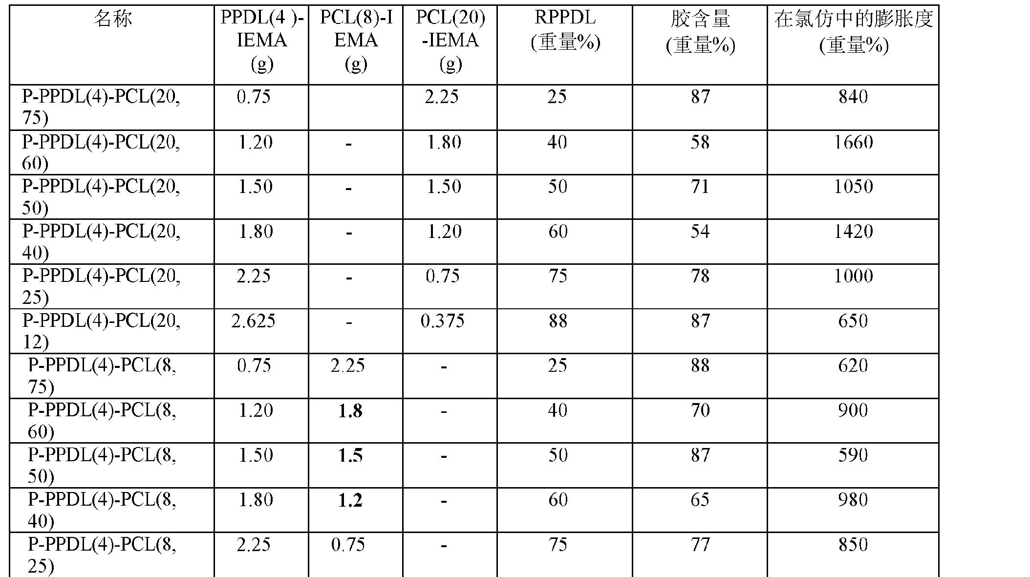 Figure CN102202865AD00142