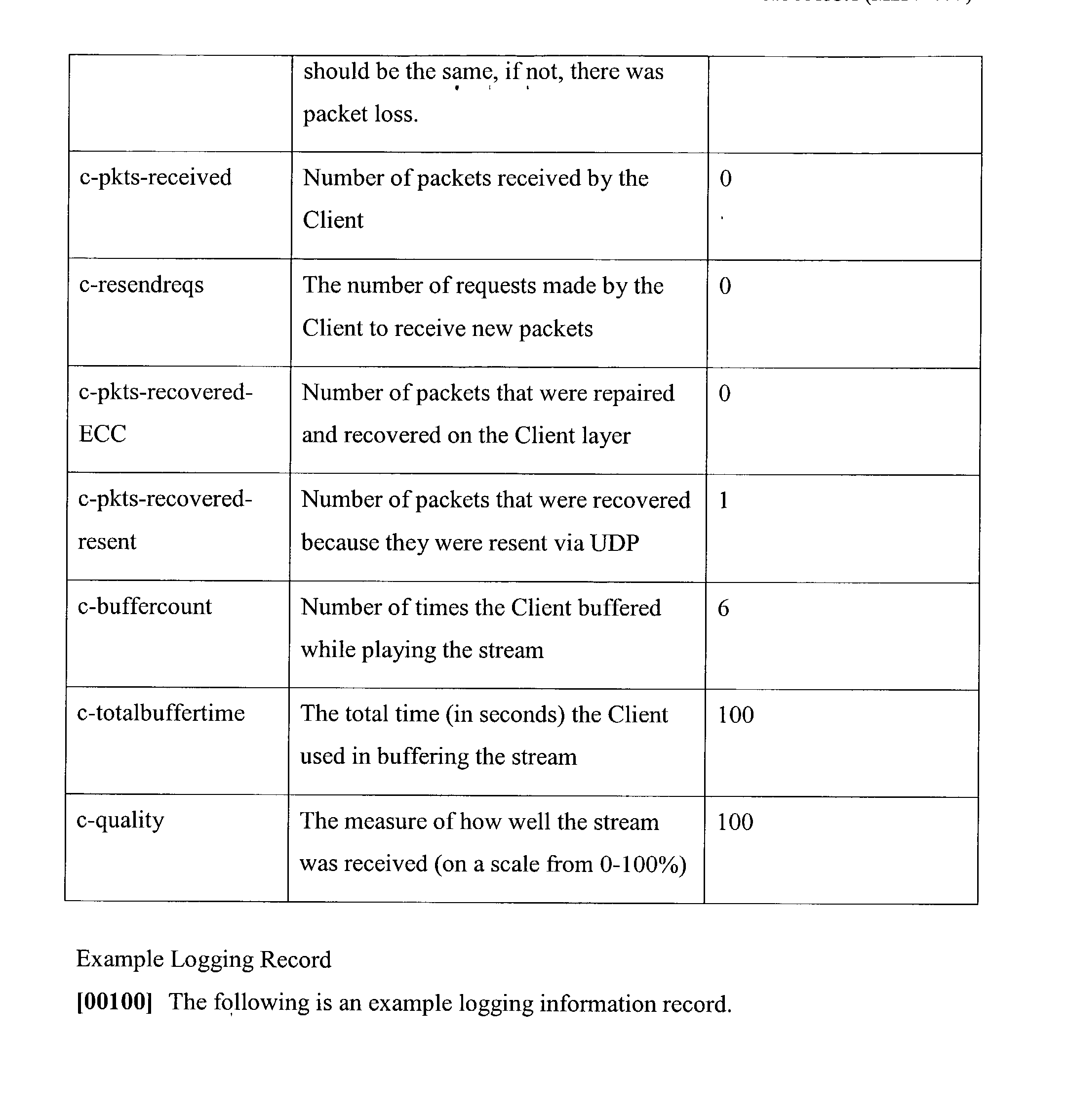 Figure US20030236905A1-20031225-P00016