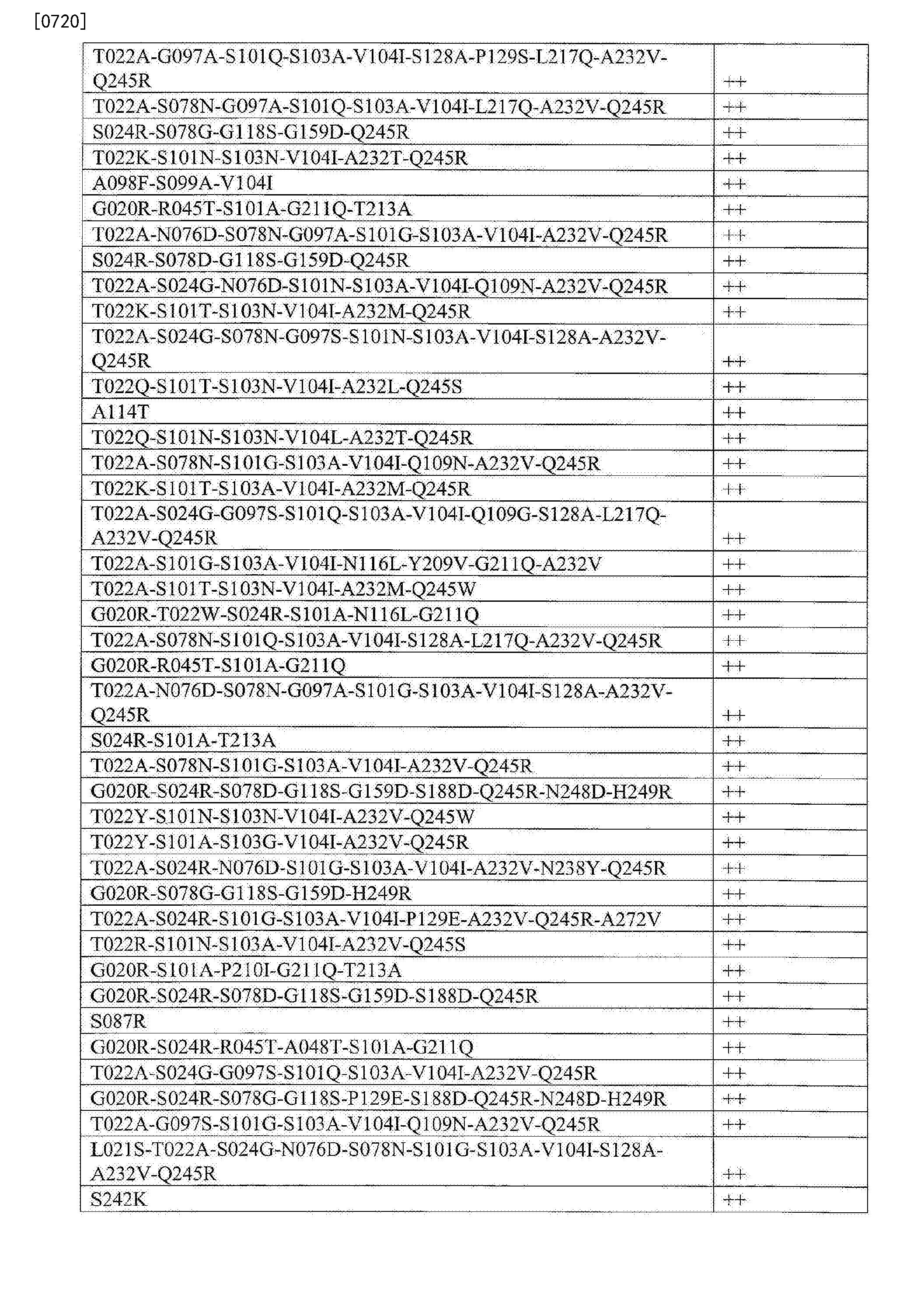 Figure CN103764823BD03201