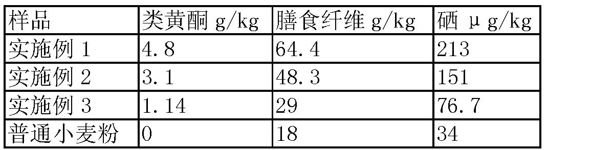 Figure CN103027089AD00061