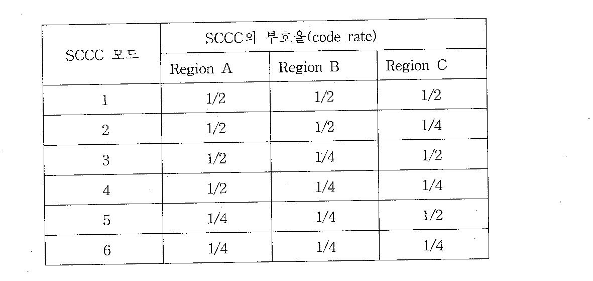 Figure 112007026570270-PAT00001