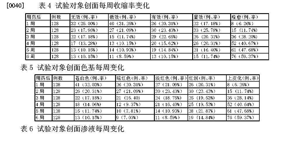 Figure CN104474268AD00091