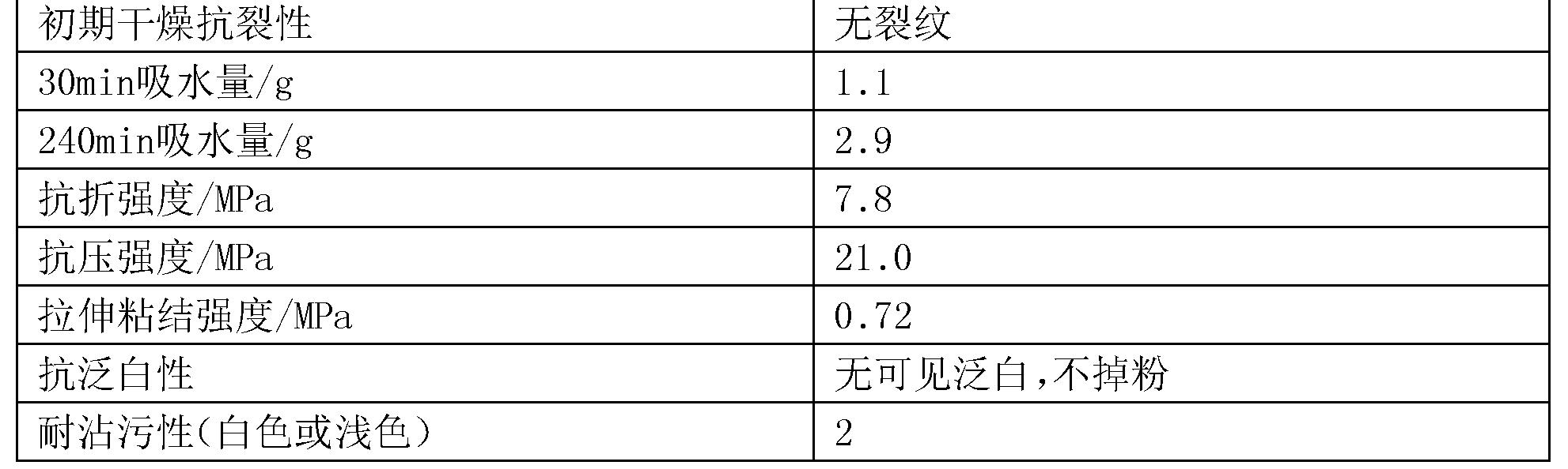 Figure CN104045307BD00051