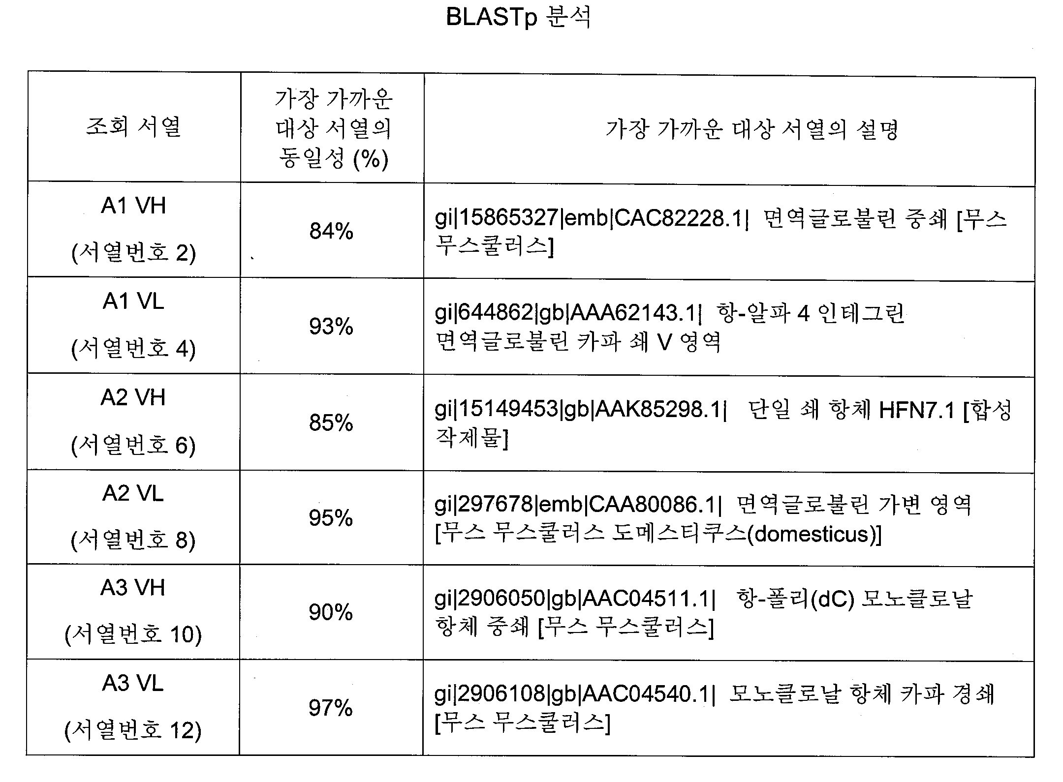 Figure 112013001175697-pat00003