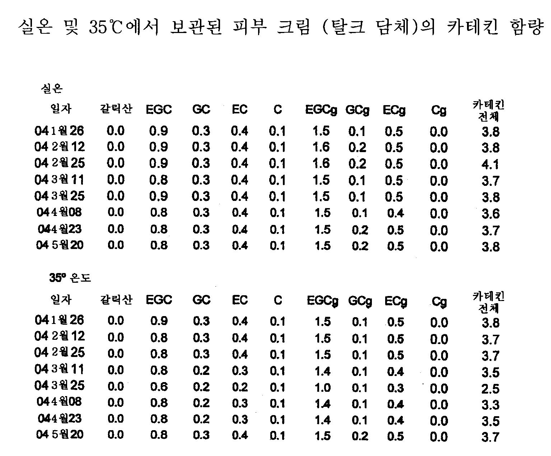 Figure 112006020018191-PCT00001