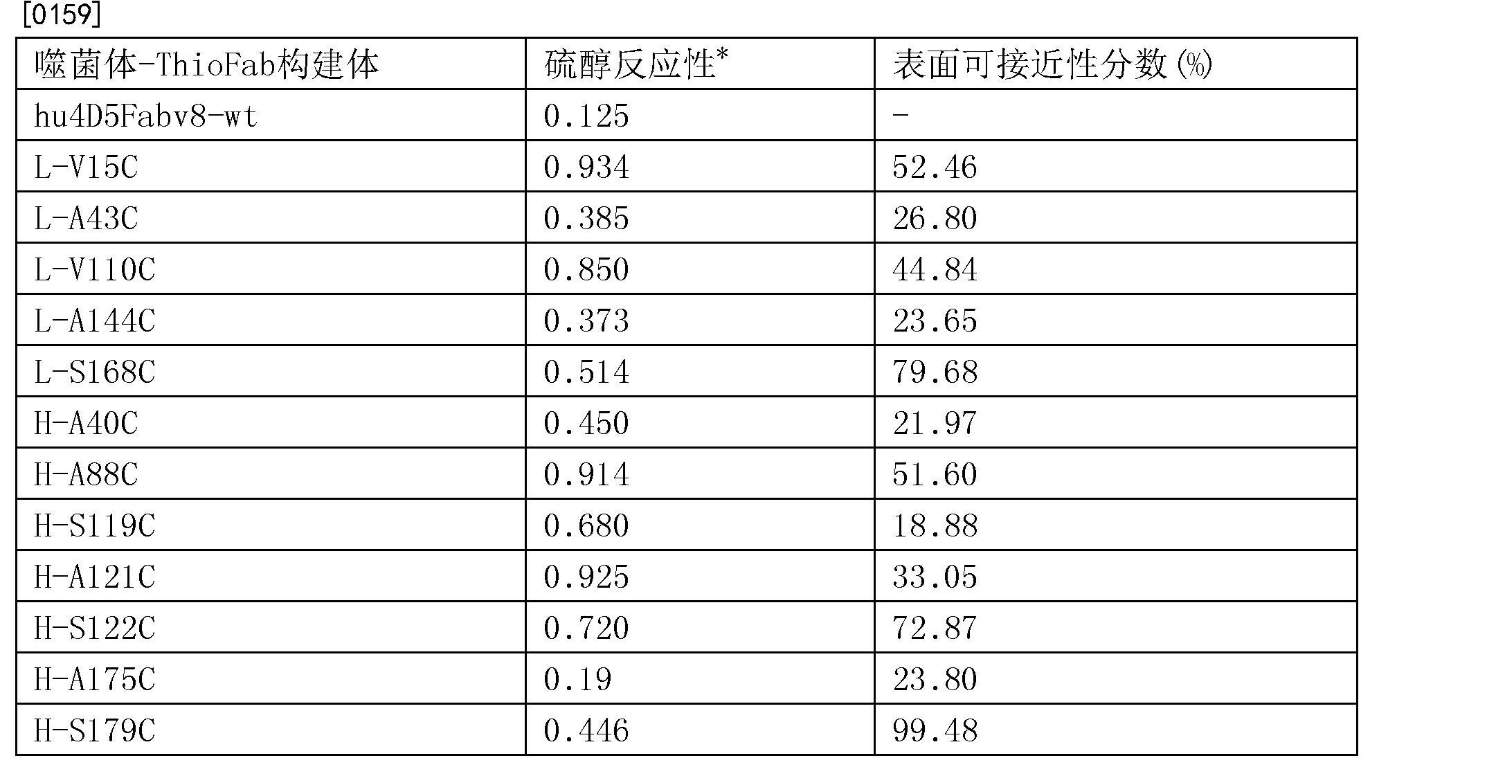 Figure CN103068406BD00331