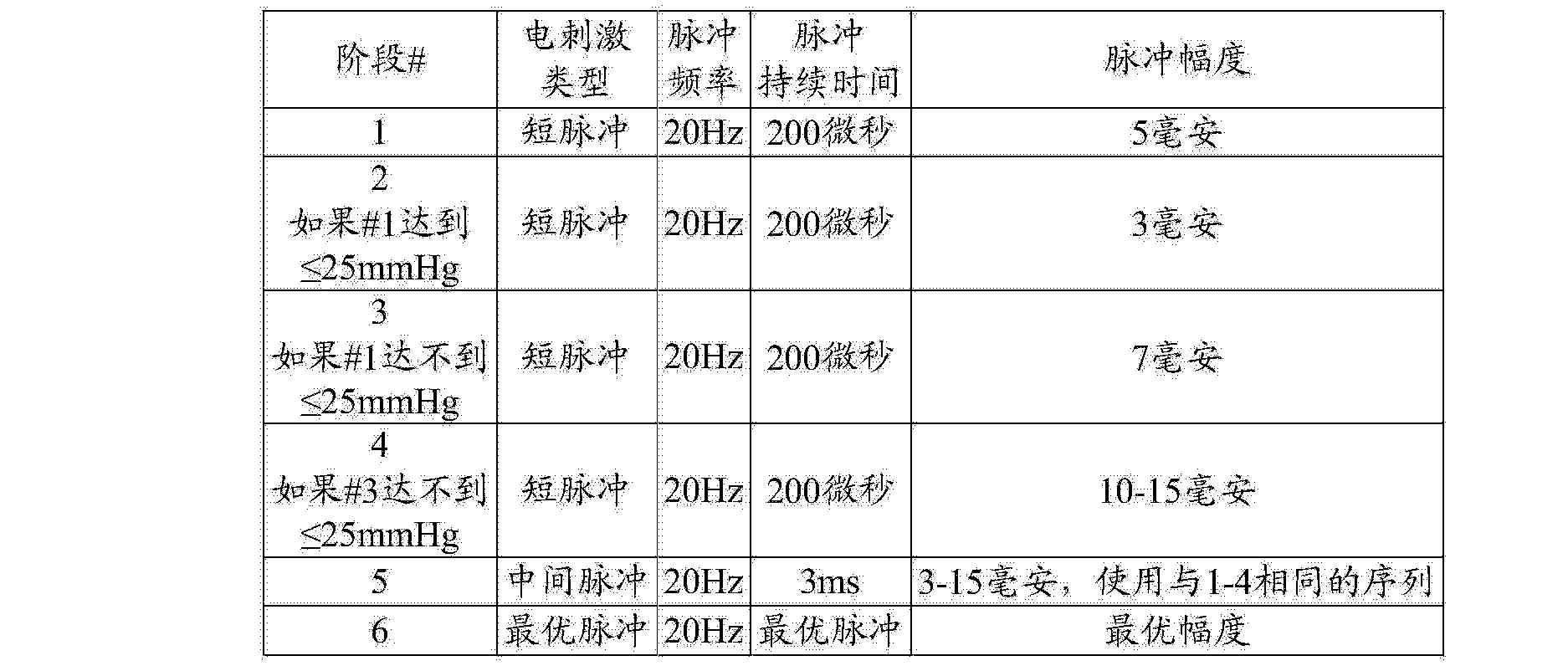 Figure CN104736197AD00431