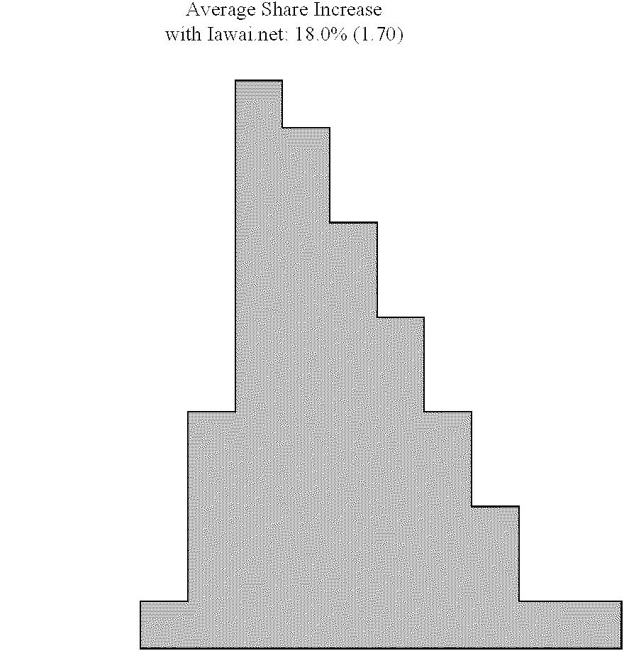 Figure US07158943-20070102-C00006