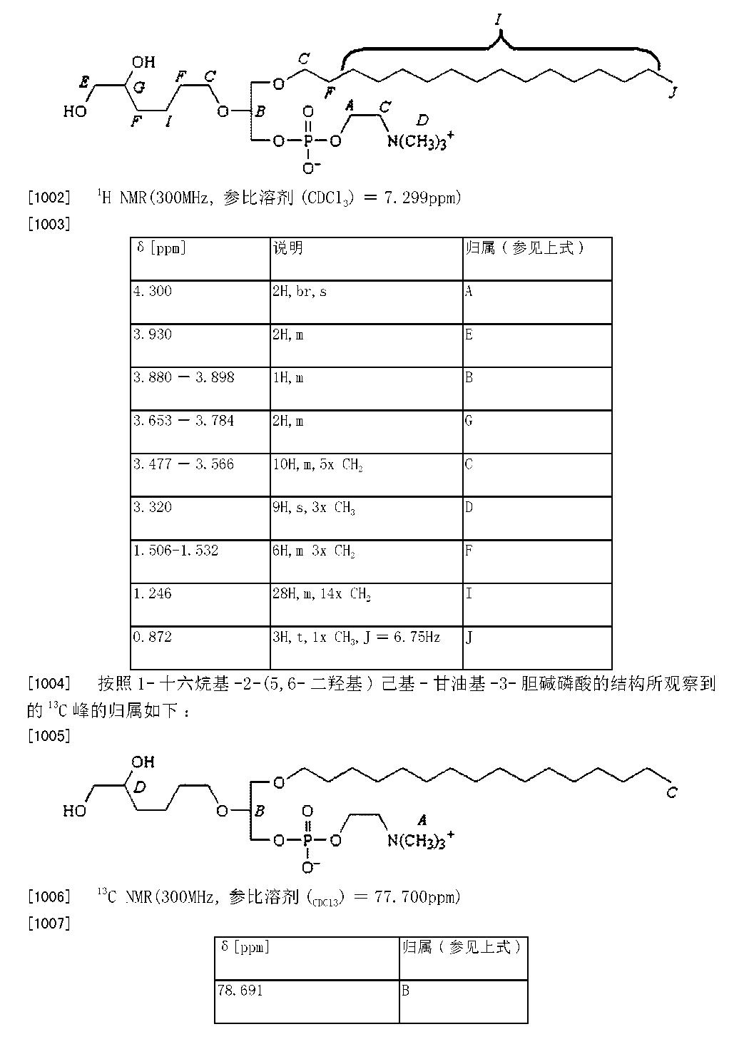 Figure CN104788492AD01121