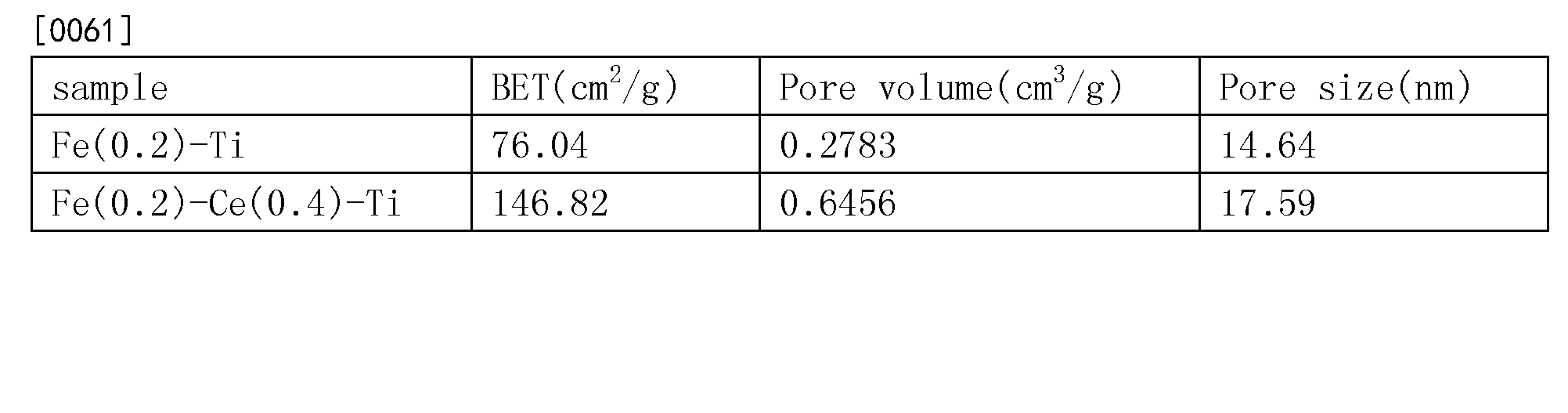 Figure CN105498799AD00071
