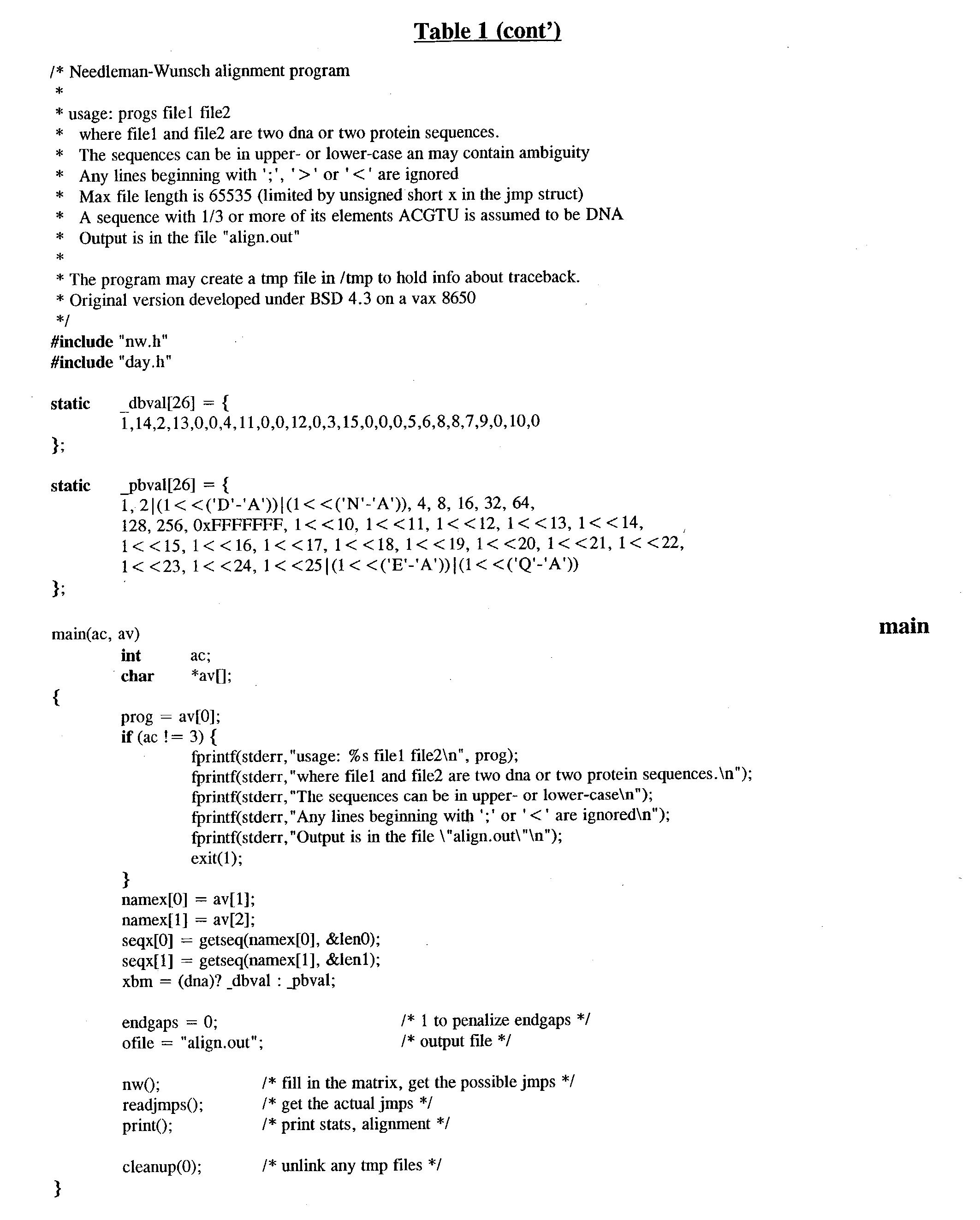 Figure US20030203451A1-20031030-P00003