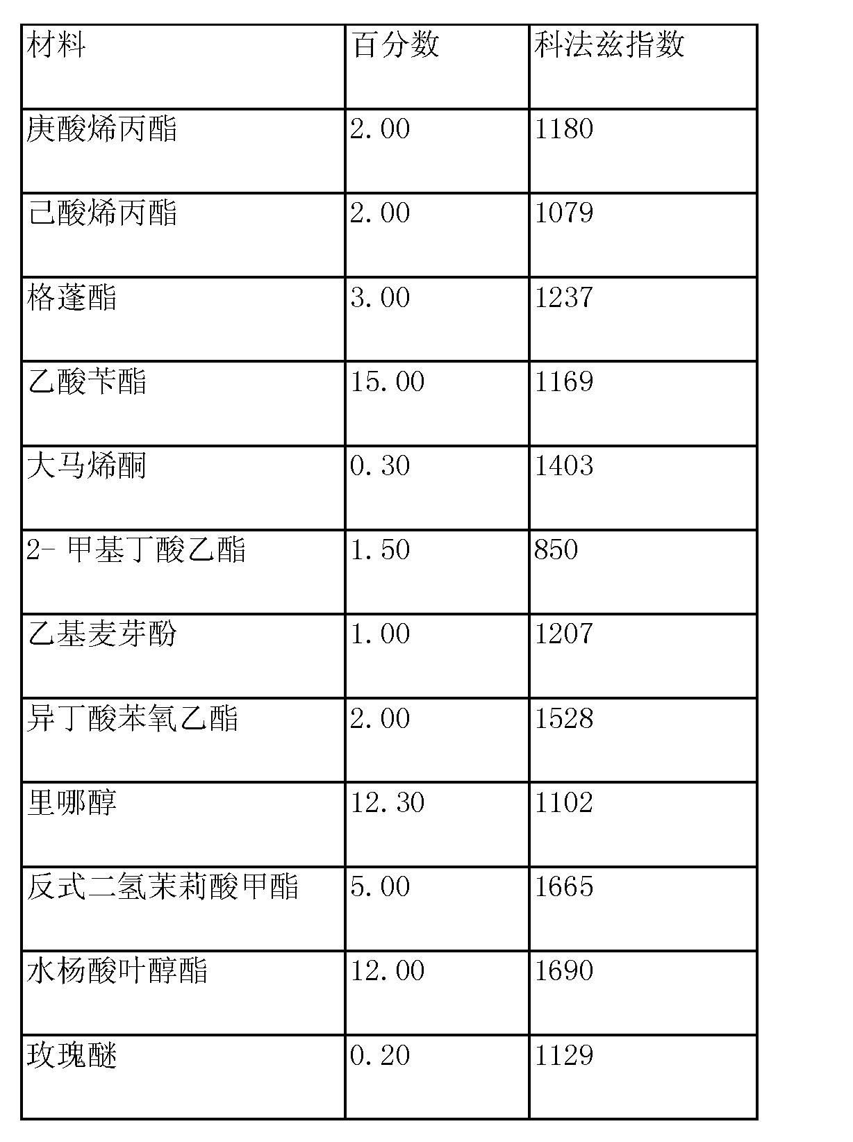 Figure CN101264333BD00162