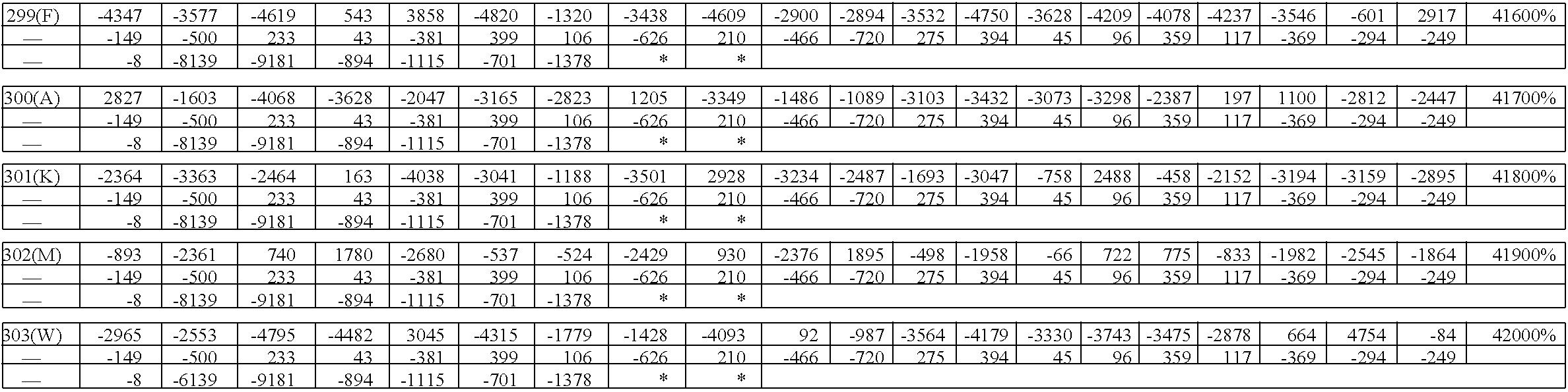 Figure US08945899-20150203-C00056