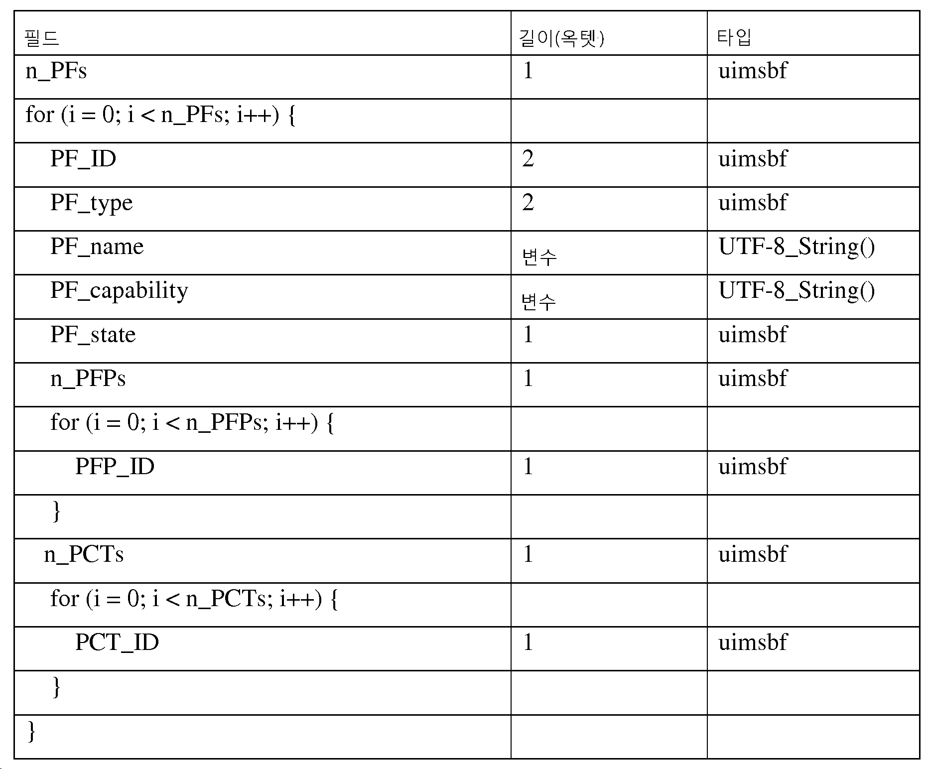 Figure 112015058943032-pct00018