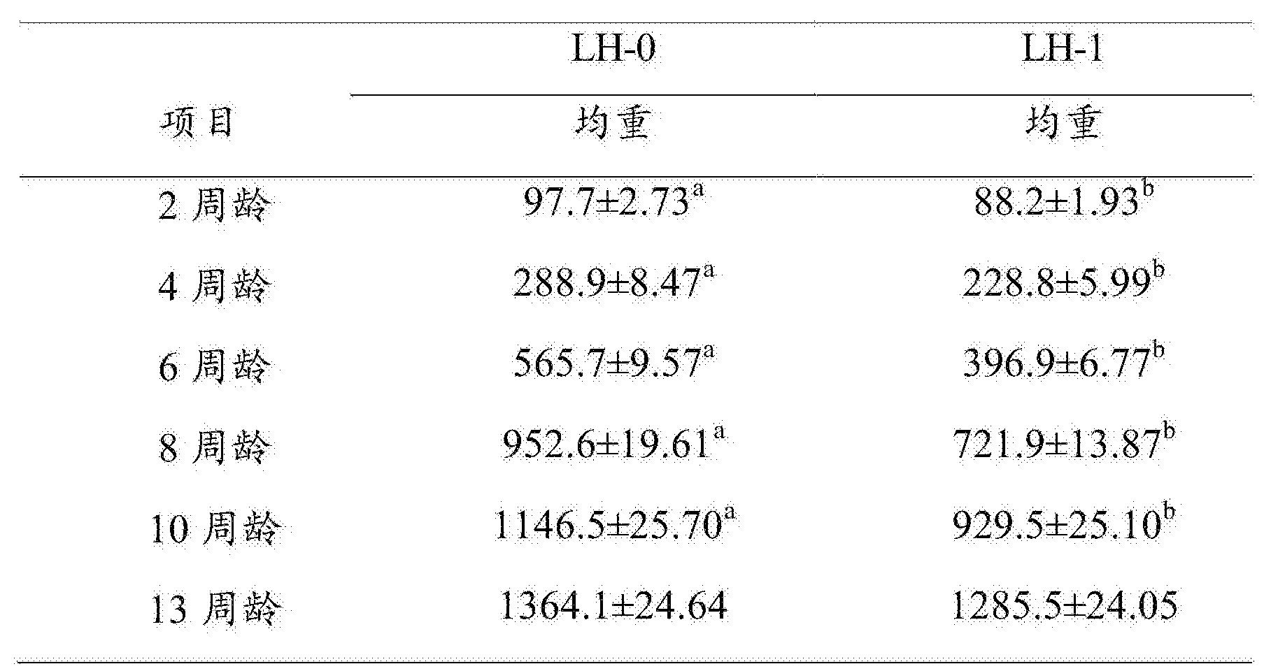 Figure CN106135132AD00092