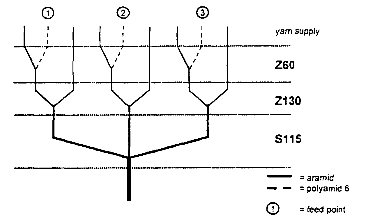 Ep1257700b1 Transmission Belts Comprising A Cord With At Least Two Yam Wiring Diagram E Twaron 2300 1680 Dtex Pa6 44 Z60 1680dtex Z130 X3 S115 Schematic View