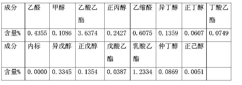 Figure CN104651199AD00101