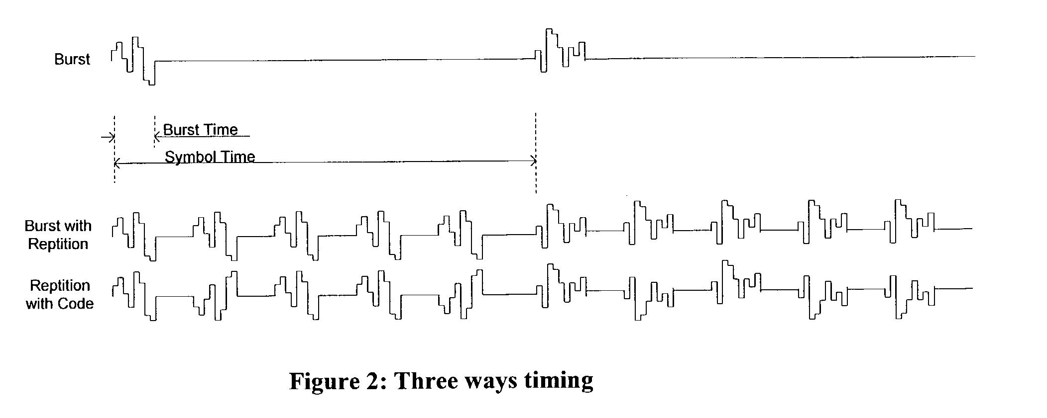 Figure US20040032918A1-20040219-P00002